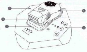Устройство элос эпилятор Pro Ultra